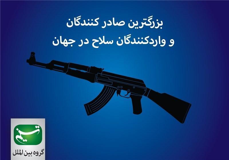 مجله الکترونیکی، بزرگترین صادر کنندگان و واردکنندگان سلاح در دنیا